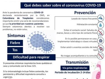 sintomas,prevención, transmisión del COVID-19 y recomendaciones para pacientes en lista de espera trasplante de riñón o hígado, cuidados pacientes trasplantados para coronavirus.